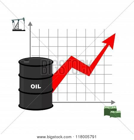 Graph Of Oil And Dollars. Barrel With Oil And Bundles Of Cash. Dependence Of Amount Of Oil From Sale