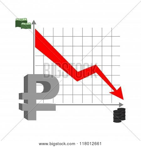 Graph Fall Ruble. Russian Currency Flies Down. Quotation Mark Russian Money. Red Arrow Down. Reducin