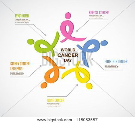 cancer infographics. colorful ribbons represent different types of cancer. infographics