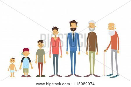 Generation Of Men From Young Infant To Old Senior Age