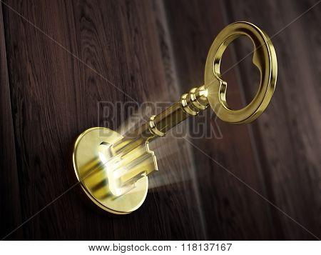 Golden key moving in keyhole