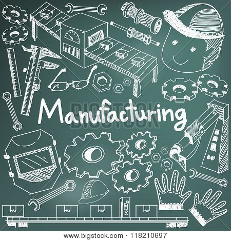 Manufacturing And Operation System In Factory Production Assembly Line Chalk Handwriting Doodle Sket
