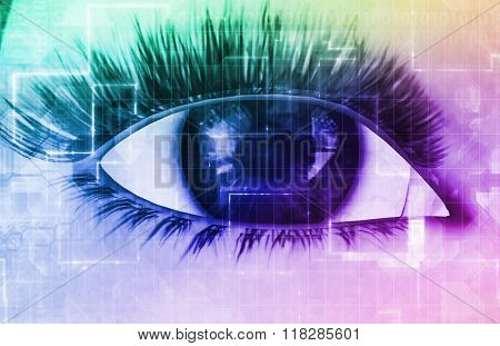 Security Scanning an Iris or Retina for Identification