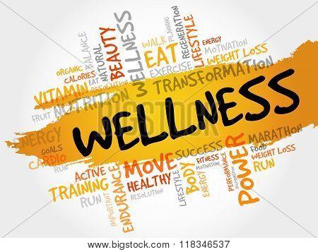 Wellness Word Cloud, Fitness