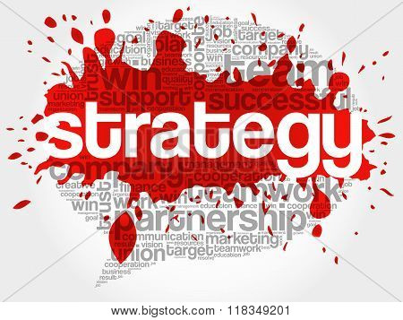 Strategy Think Bubble word cloud business concept, presentation background