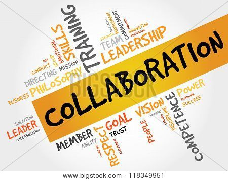 COLLABORATION word cloud business concept, presentation background