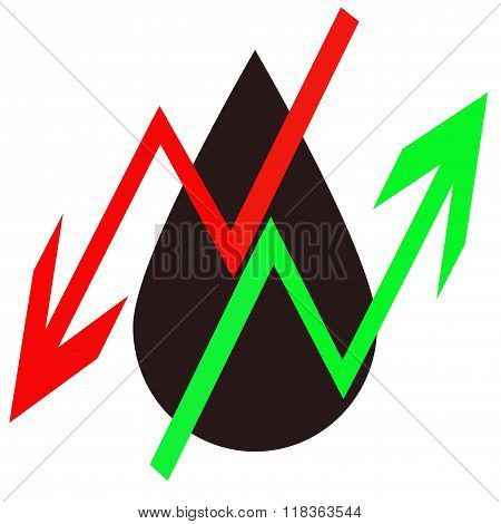 The arrow and a drop of oil