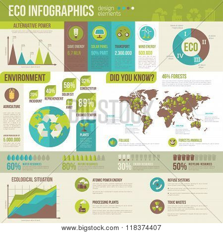 Ecology Infographics Environmental template