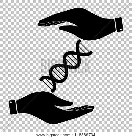The dna sign