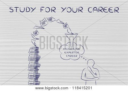 Book Pages Bringing Expertise, Study For Your Career