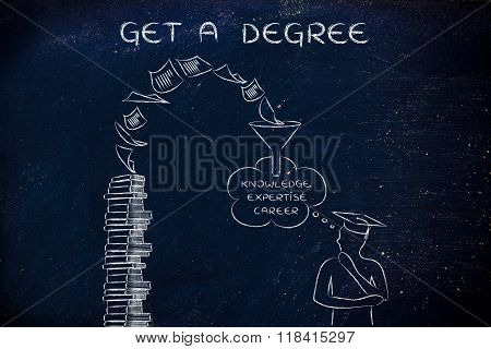 Books Bringing Expertise To A Graduate, Get A Degree