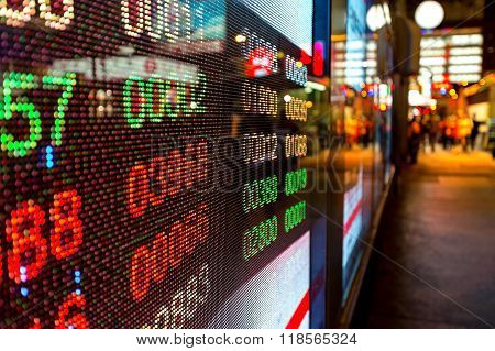 Hong Kong Display Stock Market Charts