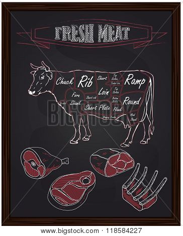 Beef Scheme And Pieces Of Meat