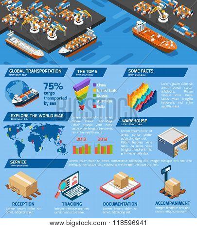 Seaport Cargo Transportation Service isometric infographic