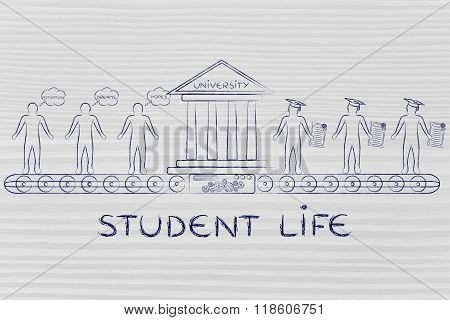Student Life, University Machine Producing Graduates