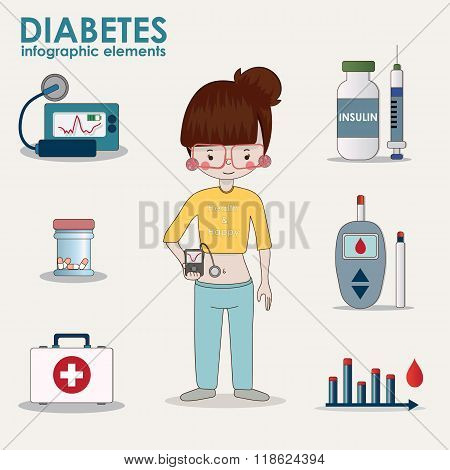 Girl diabetic, measures the blood sugar.