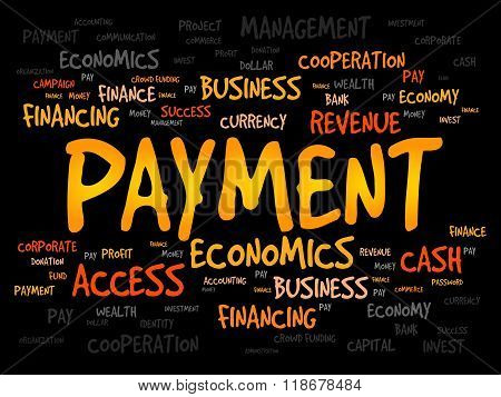 PAYMENT word cloud business concept, presentation background