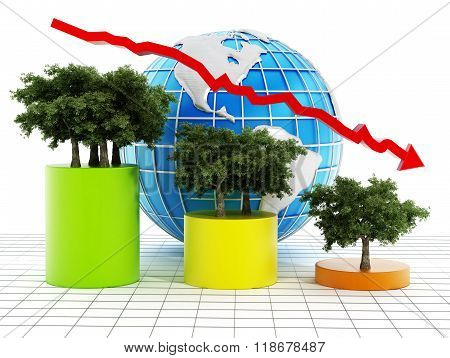 Graphic Showing The Decrease Of Tree Population On Earth.