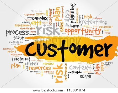 Customer Word Cloud