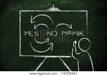 Yes, No, Maybe: Person Writing On Blackboard