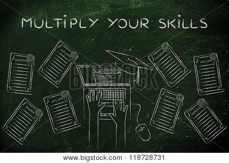 Multiply Your Skills, E-learning Student Surrounded By Degrees