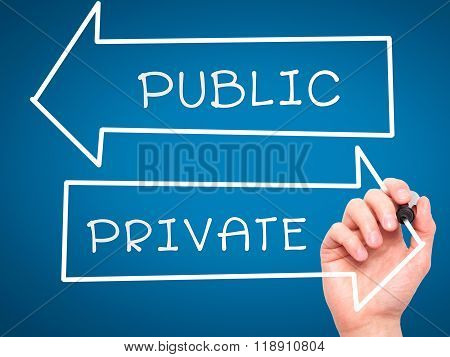Man Hand Writing Private Or Public With Marker On Transparent Wipe Board