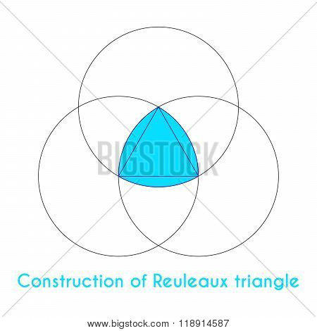 Construction Of Reuleaux Triangle