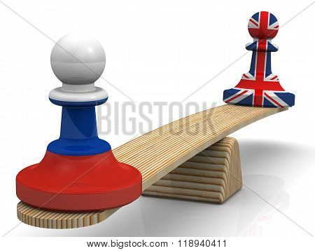 The balance between the Russian Federation and the United Kingdom. Concept