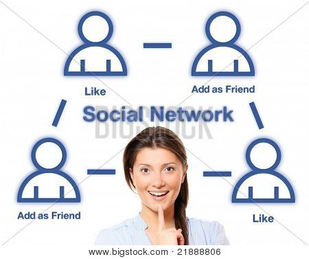 A portrait of a pretty woman and social network structure over white background