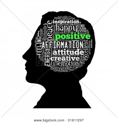 Positive Attitude Concept in word collage