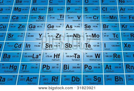 Vector Periodic table