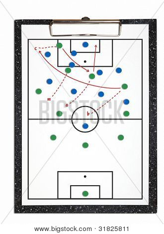 Footbal (soccer) attacking strategy 2