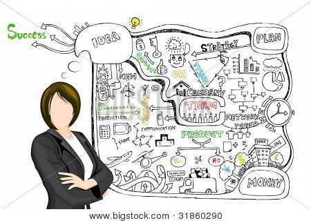 illustration of business lady presenting  doddle showing business plan
