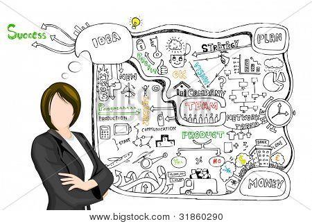 Ilustración de señora de negocios que presenta plan de negocios muestra equilibrada