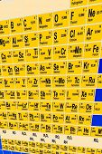 Vector Periodic table poster