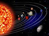 image of uranus  - Solar system - JPG