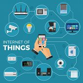 Smart House And Internet Of Things Concept With Flat Icons. Man Holding Smartphone In Hand And Contr poster