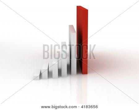 3-D bar graph