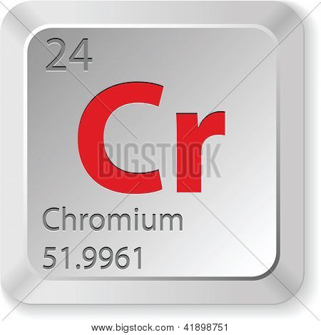 elemento de cromo