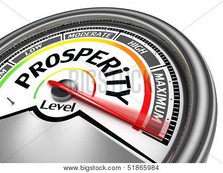 Prosperity Conceptual Meter