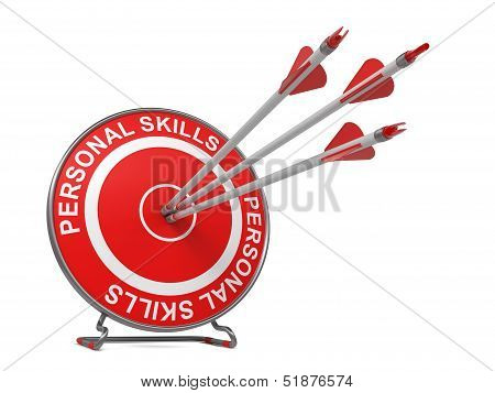 Personal Skills.  Business Concept.
