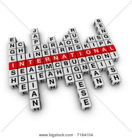 Conceito multilingue