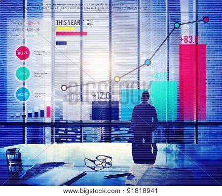 Statistics Data Analysis FInance Success Concept