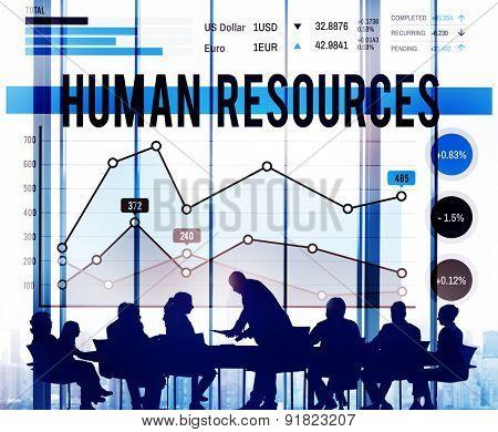 Human Resources Employment Recruitment HR Concept