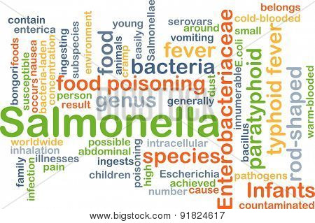 Background concept wordcloud illustration of Salmonella