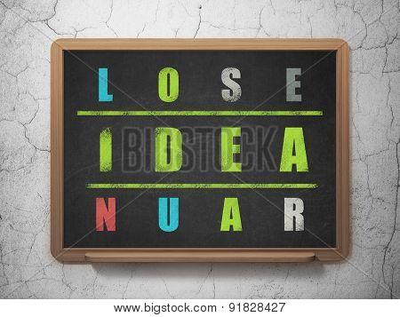 Marketing concept: word Idea in solving Crossword Puzzle