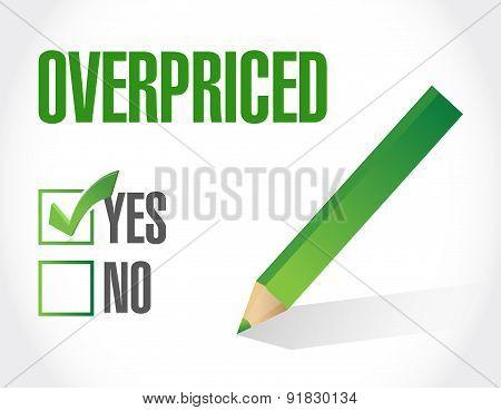 Overpriced Sign Concept Illustration