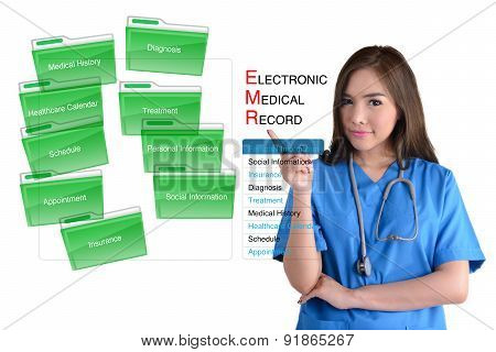 Electronic Medical Record System.