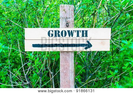 Growth Directional Sign