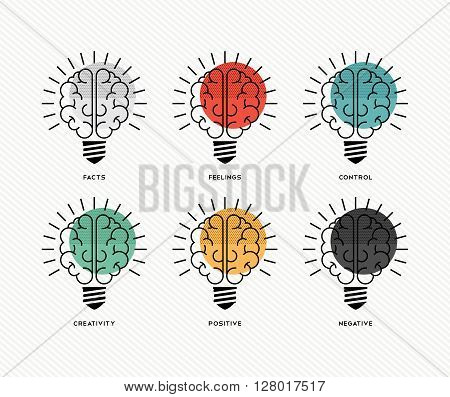Six Thinking Hats Human Brain Concept Design